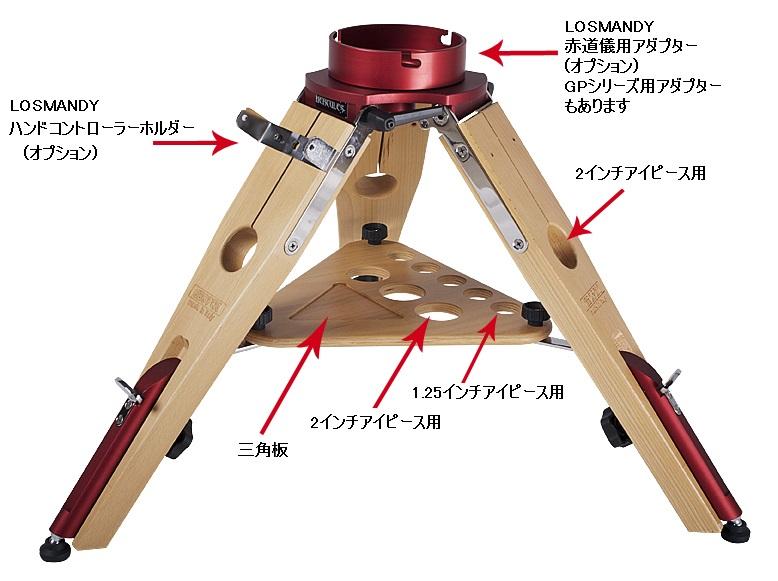 軽量堅牢防振木製 ヘラクレス三脚の各部名称