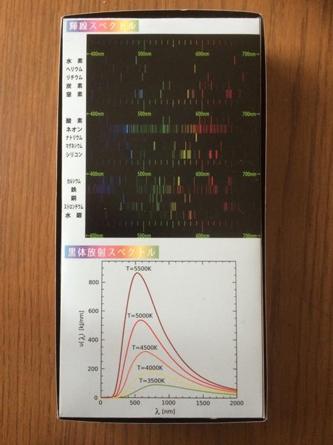 子ノ星教育社特製 直視分光器の箱裏面にはスペクトルのサンプル写真が印刷されています