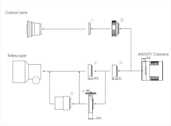 APS-Cサイズ冷却カラーCMOSカメラ ASI071MCPro システムチャート