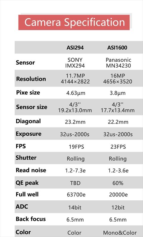 ASI294MCPro マイクロフォーサーズサイズ カラー冷却カメラのスペック表